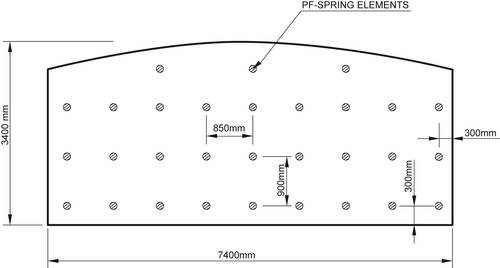 Fig. 2: Example of a spring arrangement plan